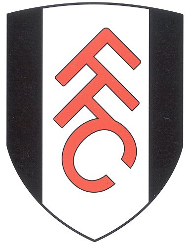 fulham latest results